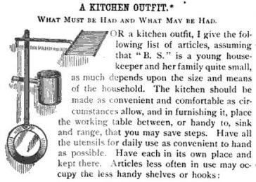 Decorative letter F from 1886 Good Housekeeping