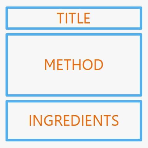 Eliza Acton recipe structure