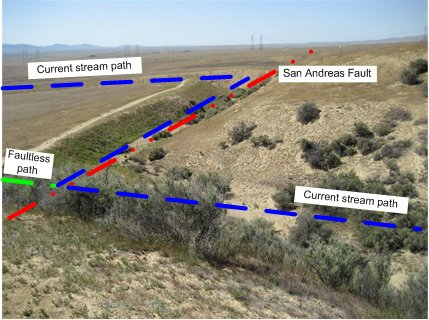 This image has an empty alt attribute; its file name is Annotated-photo-of-a-creek-that-has-been-shifted-by-the-San-Andreas-Fault-in-Carrizo-Plain-National-Monument.jpg Annotated photo of a creek that has been shifted by the San Andreas Fault in Carrizo Plain National Monument